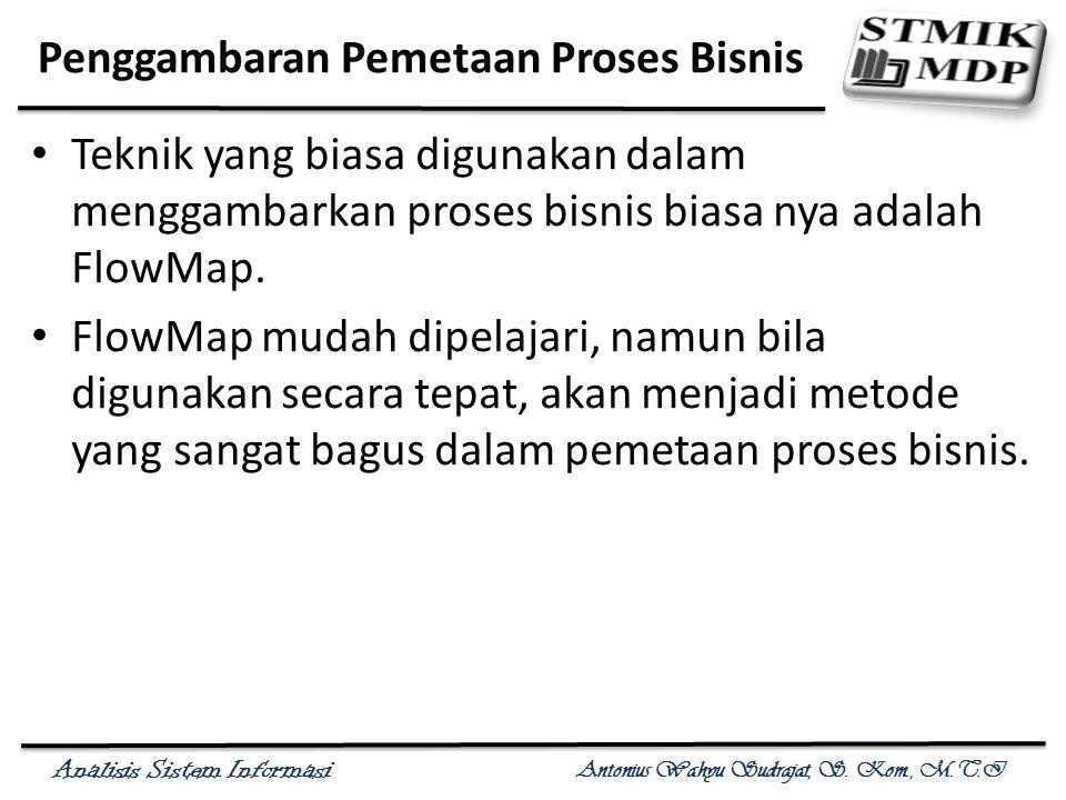 Analisis Sistem Informasi Antonius Wahyu Sudrajat, S. Kom., M.T.I Penggambaran Pemetaan Proses Bisnis Teknik yang biasa digunakan dalam menggambarkan
