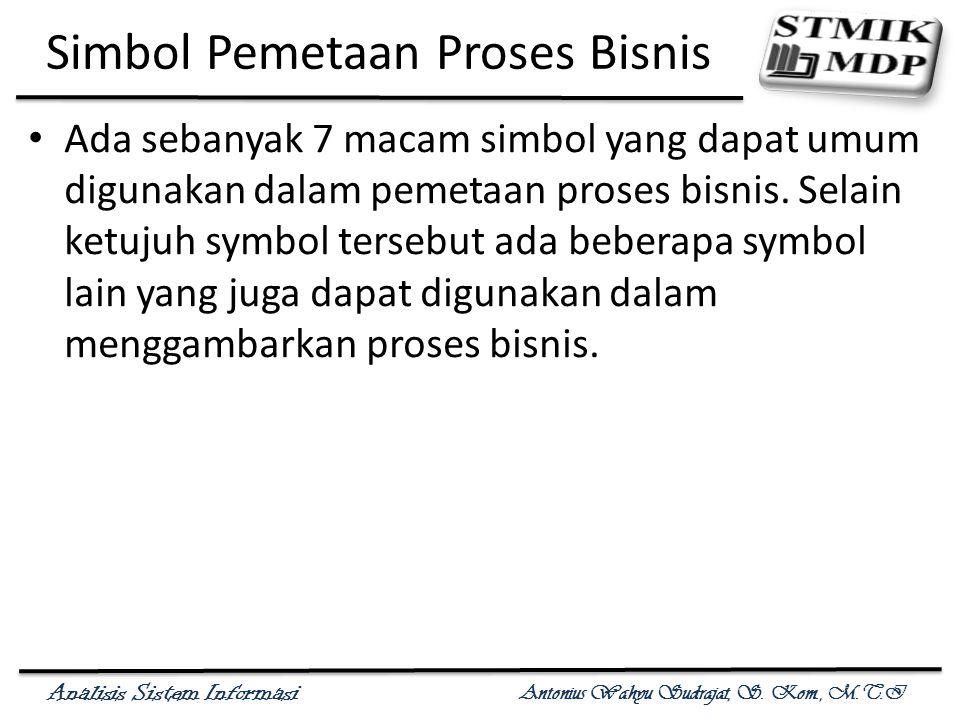 Analisis Sistem Informasi Antonius Wahyu Sudrajat, S. Kom., M.T.I Simbol Pemetaan Proses Bisnis Ada sebanyak 7 macam simbol yang dapat umum digunakan