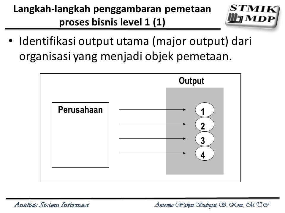 Analisis Sistem Informasi Antonius Wahyu Sudrajat, S. Kom., M.T.I Langkah-langkah penggambaran pemetaan proses bisnis level 1 (1) Identifikasi output