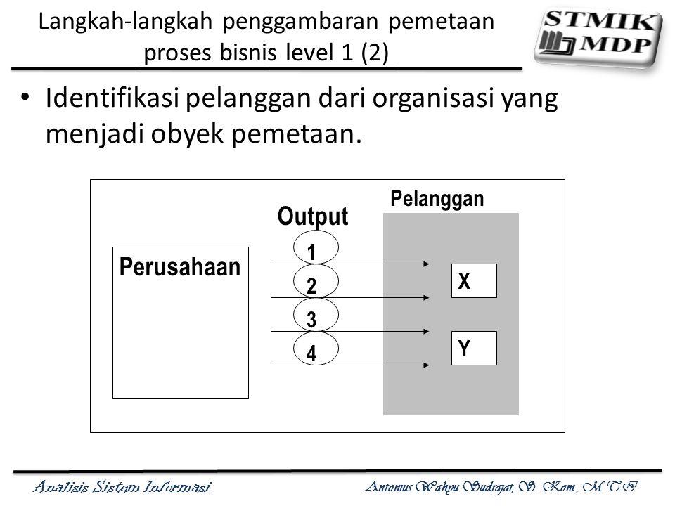 Analisis Sistem Informasi Antonius Wahyu Sudrajat, S. Kom., M.T.I Langkah-langkah penggambaran pemetaan proses bisnis level 1 (2) Identifikasi pelangg