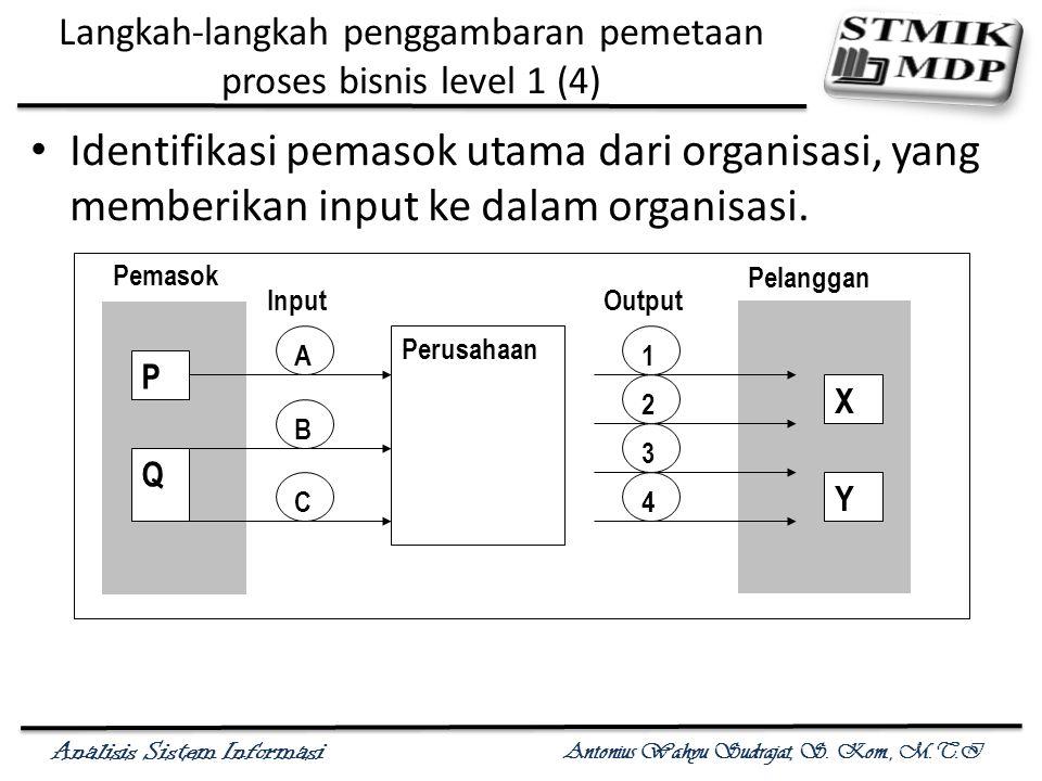 Analisis Sistem Informasi Antonius Wahyu Sudrajat, S. Kom., M.T.I Langkah-langkah penggambaran pemetaan proses bisnis level 1 (4) Identifikasi pemasok