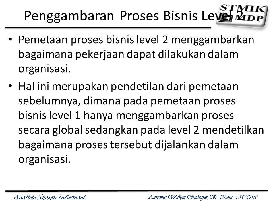 Analisis Sistem Informasi Antonius Wahyu Sudrajat, S. Kom., M.T.I Penggambaran Proses Bisnis Level 2 Pemetaan proses bisnis level 2 menggambarkan baga