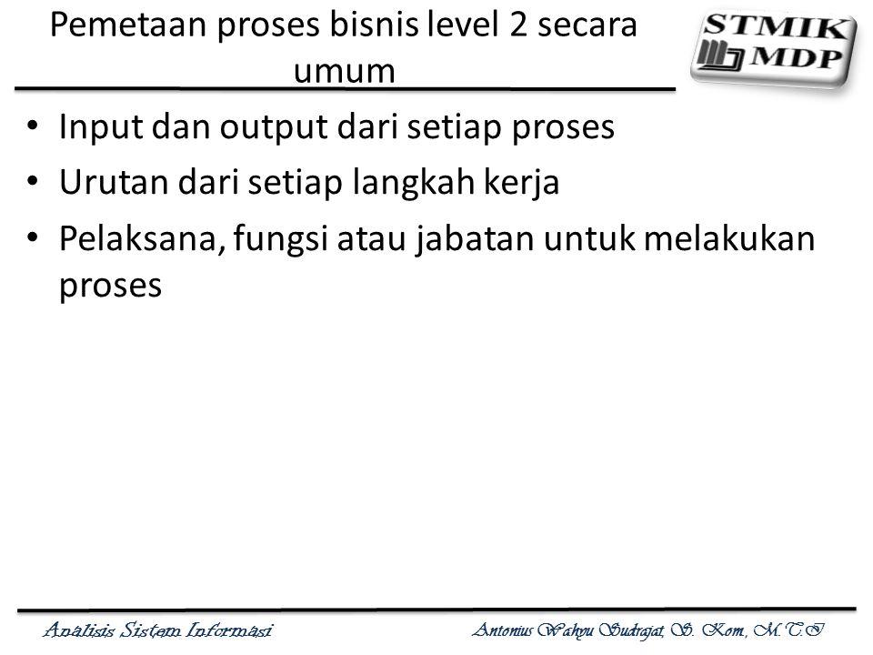 Analisis Sistem Informasi Antonius Wahyu Sudrajat, S. Kom., M.T.I Pemetaan proses bisnis level 2 secara umum Input dan output dari setiap proses Uruta