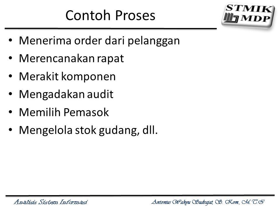 Analisis Sistem Informasi Antonius Wahyu Sudrajat, S. Kom., M.T.I Contoh Proses Menerima order dari pelanggan Merencanakan rapat Merakit komponen Meng