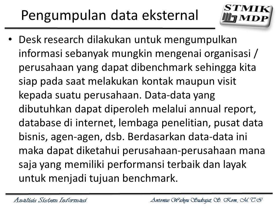 Analisis Sistem Informasi Antonius Wahyu Sudrajat, S. Kom., M.T.I Pengumpulan data eksternal Desk research dilakukan untuk mengumpulkan informasi seba