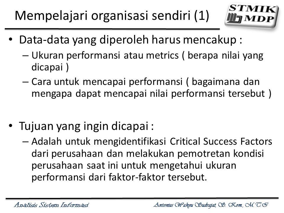 Analisis Sistem Informasi Antonius Wahyu Sudrajat, S. Kom., M.T.I Mempelajari organisasi sendiri (1) Data-data yang diperoleh harus mencakup : – Ukura