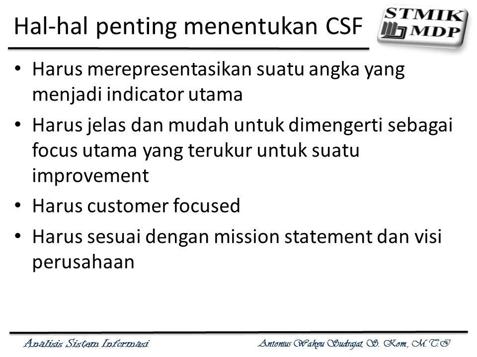 Analisis Sistem Informasi Antonius Wahyu Sudrajat, S. Kom., M.T.I Hal-hal penting menentukan CSF Harus merepresentasikan suatu angka yang menjadi indi