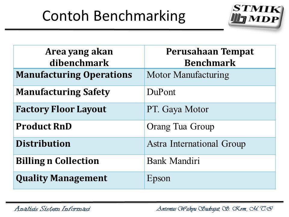 Analisis Sistem Informasi Antonius Wahyu Sudrajat, S. Kom., M.T.I Contoh Benchmarking Area yang akan dibenchmark Perusahaan Tempat Benchmark Manufactu