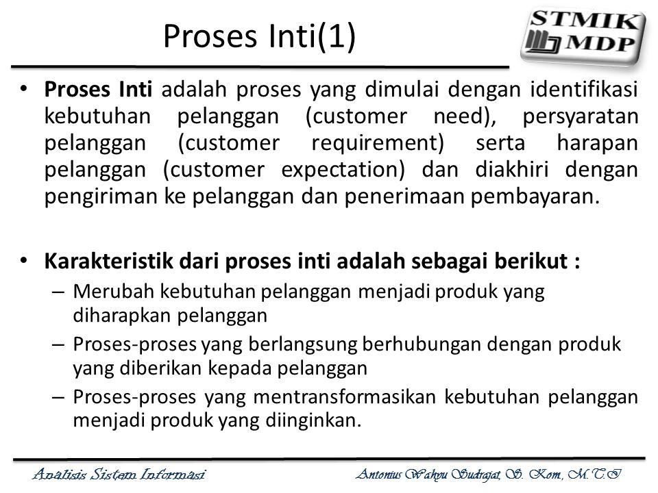 Analisis Sistem Informasi Antonius Wahyu Sudrajat, S. Kom., M.T.I Proses Inti(1) Proses Inti adalah proses yang dimulai dengan identifikasi kebutuhan