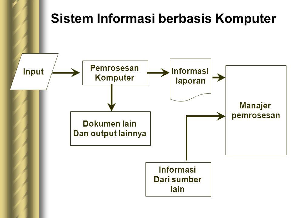 Sistem Informasi berbasis Komputer Input Pemrosesan Komputer Dokumen lain Dan output lainnya Informasi laporan Informasi Dari sumber lain Manajer pemrosesan