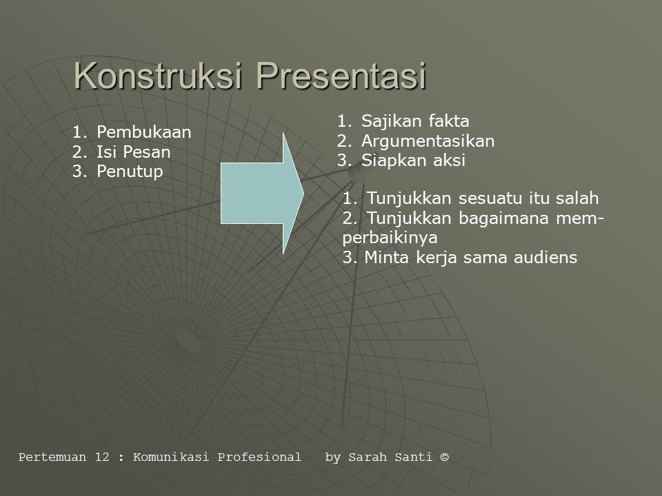 Konstruksi Presentasi Pertemuan 12 : Komunikasi Profesional by Sarah Santi © 1.Pembukaan 2.Isi Pesan 3.Penutup 1.Sajikan fakta 2.Argumentasikan 3.Siapkan aksi 1.Tunjukkan sesuatu itu salah 2.Tunjukkan bagaimana mem- perbaikinya 3.