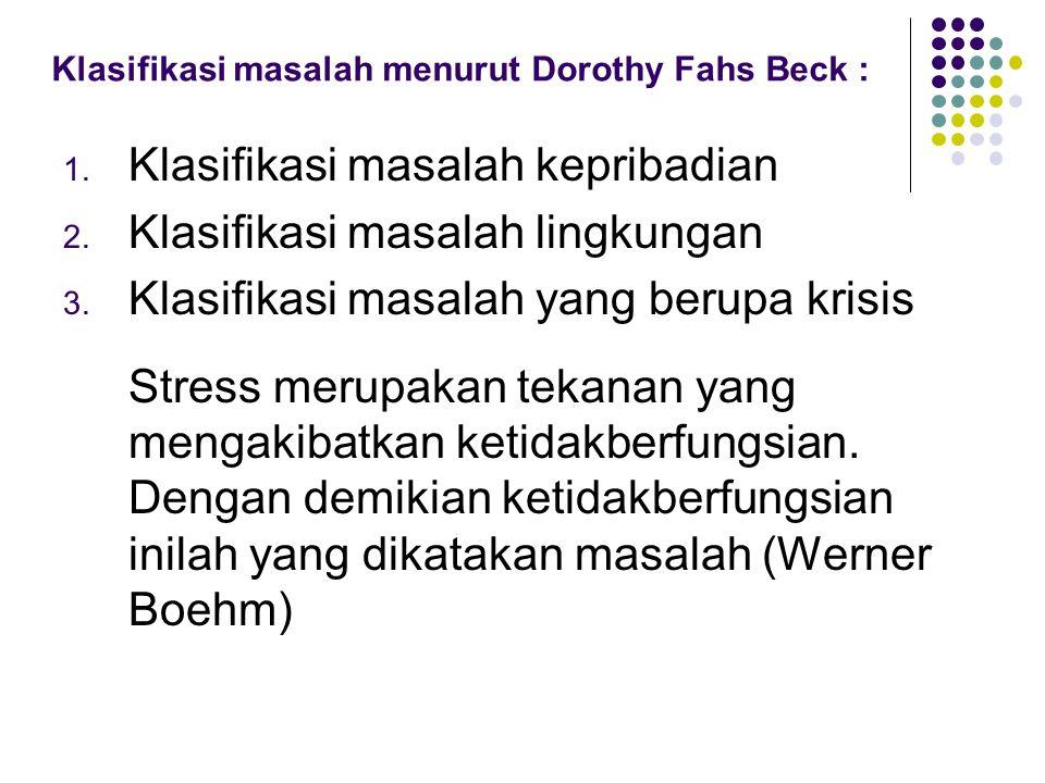 Klasifikasi masalah menurut Dorothy Fahs Beck : 1. Klasifikasi masalah kepribadian 2. Klasifikasi masalah lingkungan 3. Klasifikasi masalah yang berup
