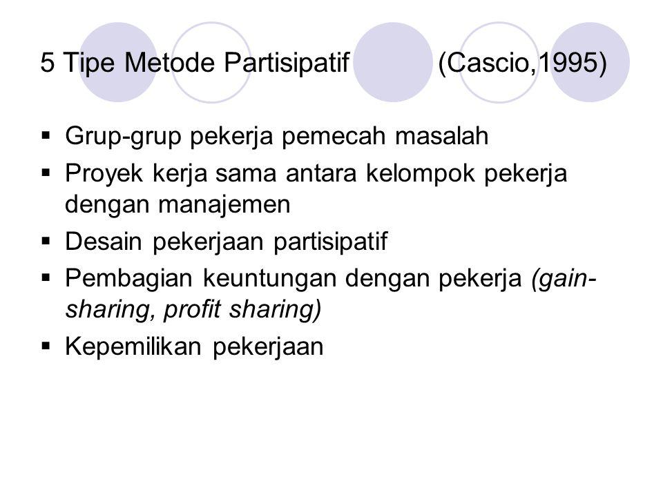 5 Tipe Metode Partisipatif (Cascio,1995)  Grup-grup pekerja pemecah masalah  Proyek kerja sama antara kelompok pekerja dengan manajemen  Desain pek