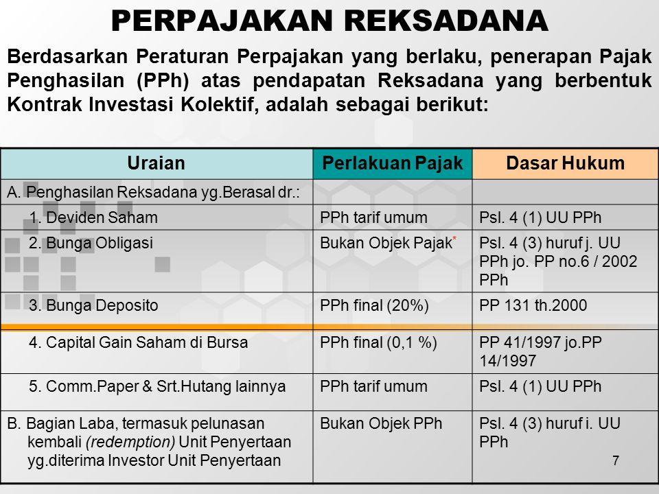 7 PERPAJAKAN REKSADANA Berdasarkan Peraturan Perpajakan yang berlaku, penerapan Pajak Penghasilan (PPh) atas pendapatan Reksadana yang berbentuk Kontrak Investasi Kolektif, adalah sebagai berikut: UraianPerlakuan PajakDasar Hukum A.