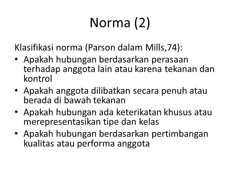 Norma (2) Klasifikasi norma (Parson dalam Mills,74): Apakah hubungan berdasarkan perasaan terhadap anggota lain atau karena tekanan dan kontrol Apakah anggota dilibatkan secara penuh atau berada di bawah tekanan Apakah hubungan ada keterikatan khusus atau merepresentasikan tipe dan kelas Apakah hubungan berdasarkan pertimbangan kualitas atau performa anggota
