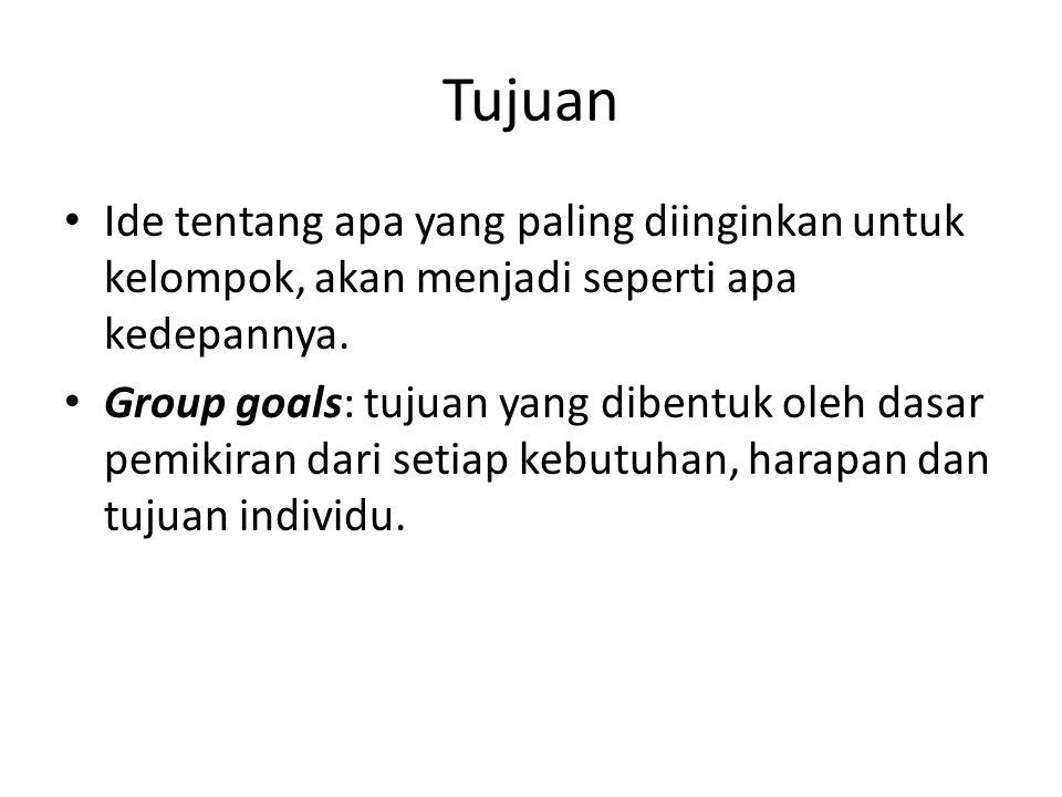Tujuan (2) Instrumental role: Memahami tujuan kelompok, menerimanya, menjalankan sumber daya personal, dan meberikan prioritas lebih terhadap tujuan kelompok Efektifitas kelompok: dapat dicapai dengan memprioritaskan tujuan kelompok, terkoordinasinya fungsi dalam kelompok, adanya kecocokan (fit) antar anggota kelompok.