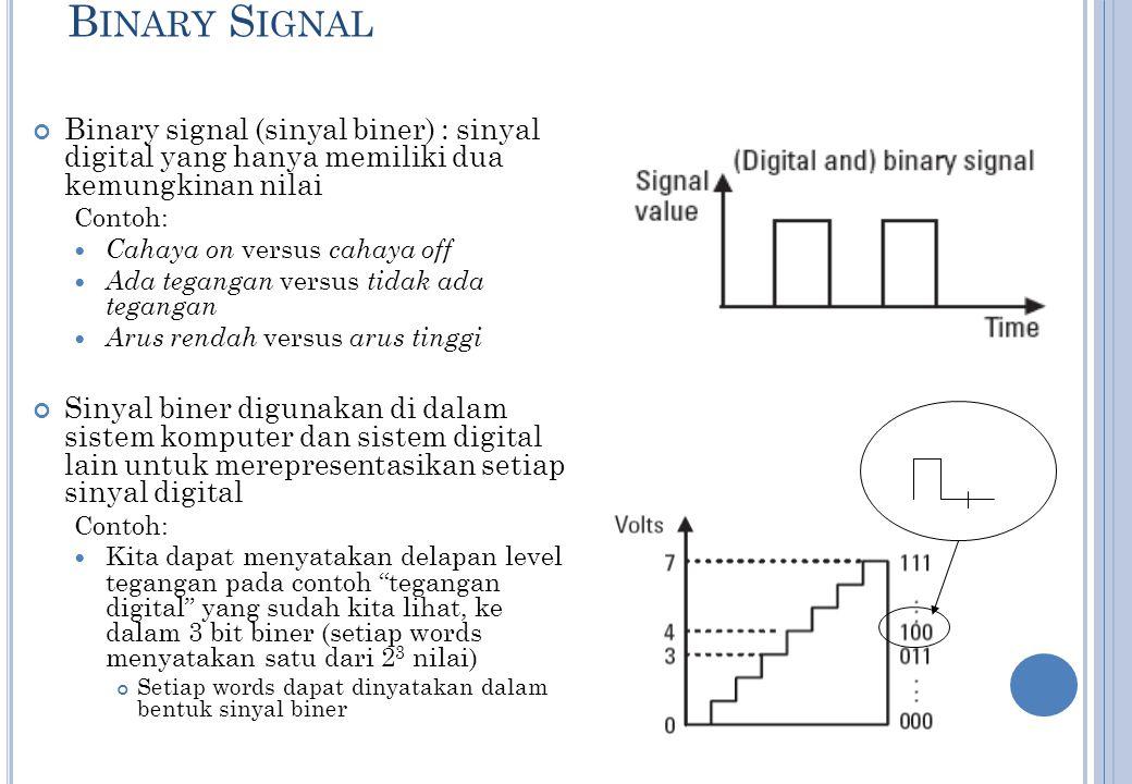 S INYAL ANALOG VS S INYAL D IGITAL 10 Sinyal analog memiliki jumlah kemungkinan nilai amplituda yang tak terhingga Sinyal digital memiliki jumlah kemungkinan nilai amplituda yang terhingga