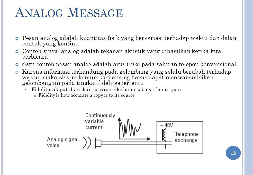 B INARY S IGNAL Binary signal (sinyal biner) : sinyal digital yang hanya memiliki dua kemungkinan nilai Contoh: Cahaya on versus cahaya off Ada tegang