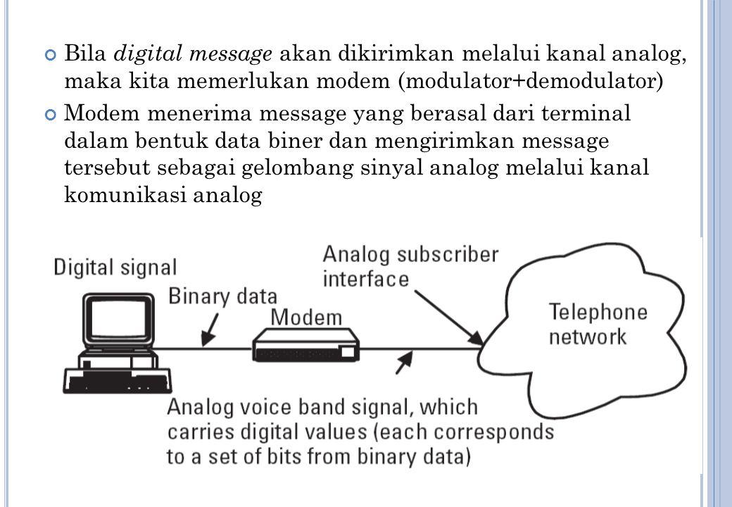 D IGITAL M ESSAGE Digital message adalah deretan simbol yang merepresentasikan informasi Karena informasi terkandung pada simbol-simbol, maka sistem k