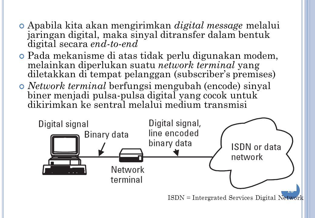 Bila digital message akan dikirimkan melalui kanal analog, maka kita memerlukan modem (modulator+demodulator) Modem menerima message yang berasal dari