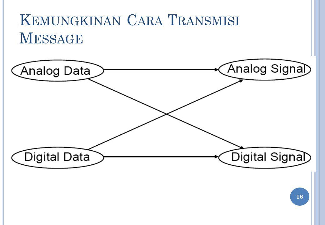 Apabila kita akan mengirimkan digital message melalui jaringan digital, maka sinyal ditransfer dalam bentuk digital secara end-to-end Pada mekanisme di atas tidak perlu digunakan modem, melainkan diperlukan suatu network terminal yang diletakkan di tempat pelanggan (subscriber's premises) Network terminal berfungsi mengubah (encode) sinyal biner menjadi pulsa-pulsa digital yang cocok untuk dikirimkan ke sentral melalui medium transmisi 15 ISDN = Intergrated Services Digital Network