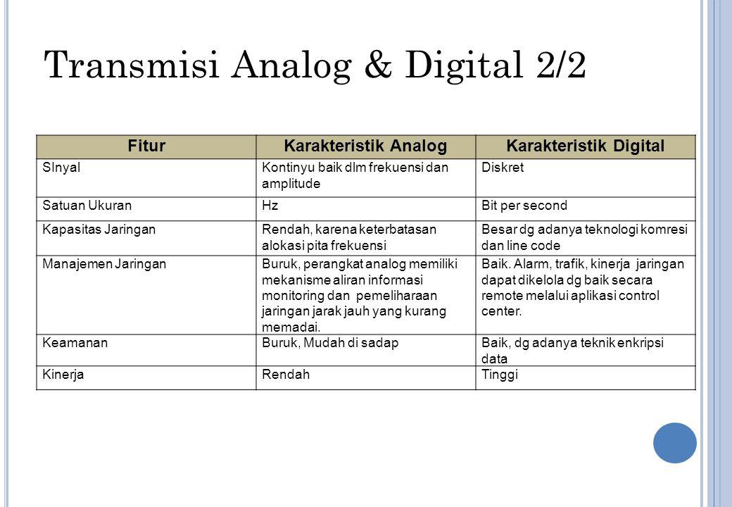 T RANSMISI A NALOG & D IGITAL 1/2 AnalogDigital 1.Rentan terhadap Noise 2.Signal yang diterima diproses dengan diulang dan diamplifikasi.