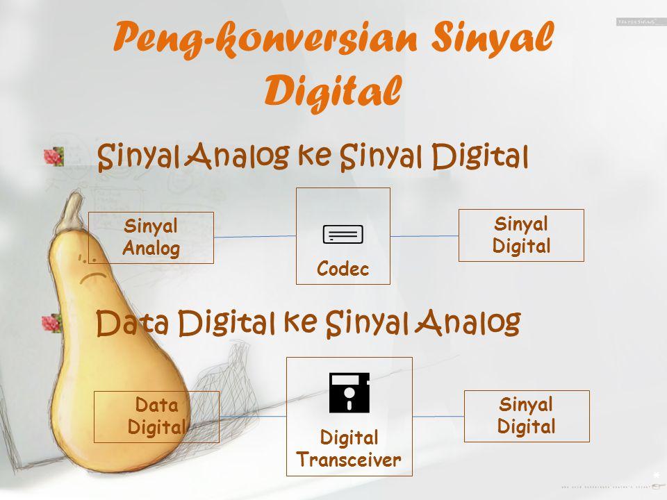 Peng-konversian Sinyal Digital Data Digital ke Sinyal Analog Sinyal Analog Sinyal Digital  Codec Sinyal Analog ke Sinyal Digital Data Digital Sinyal Digital  Digital Transceiver