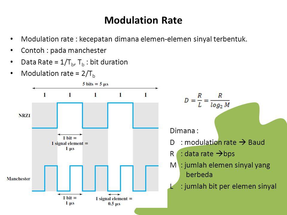 Modulation Rate Modulation rate : kecepatan dimana elemen-elemen sinyal terbentuk. Contoh : pada manchester Data Rate = 1/T b, T b : bit duration Modu