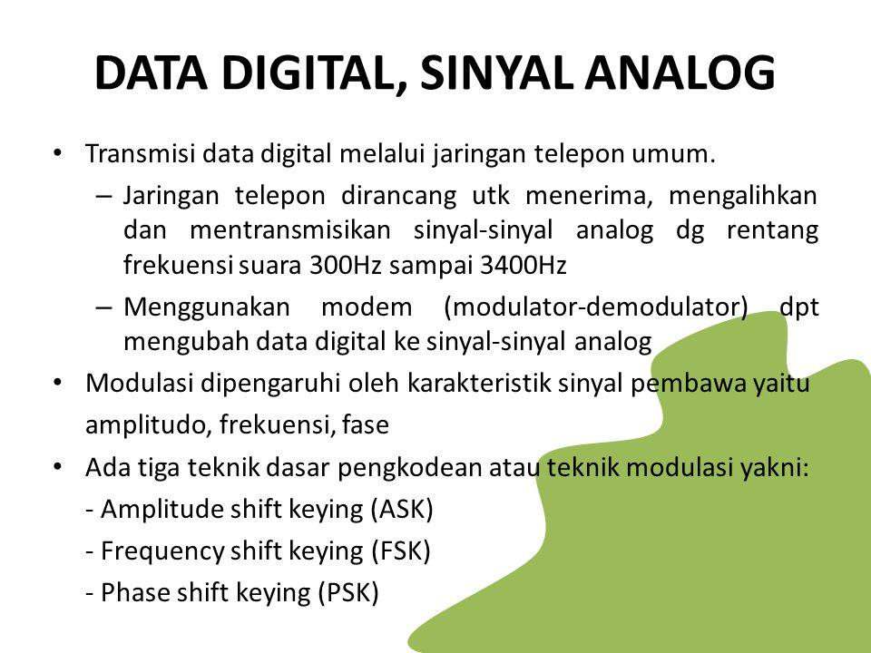 DATA DIGITAL, SINYAL ANALOG Transmisi data digital melalui jaringan telepon umum. – Jaringan telepon dirancang utk menerima, mengalihkan dan mentransm