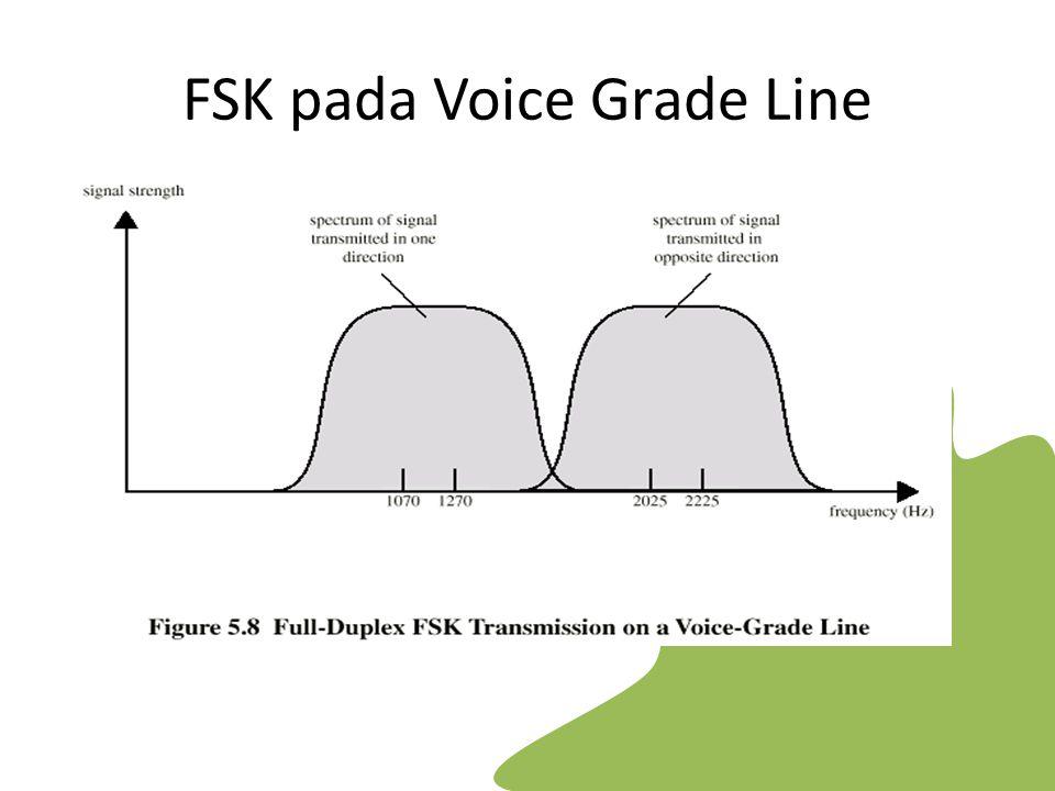 FSK pada Voice Grade Line