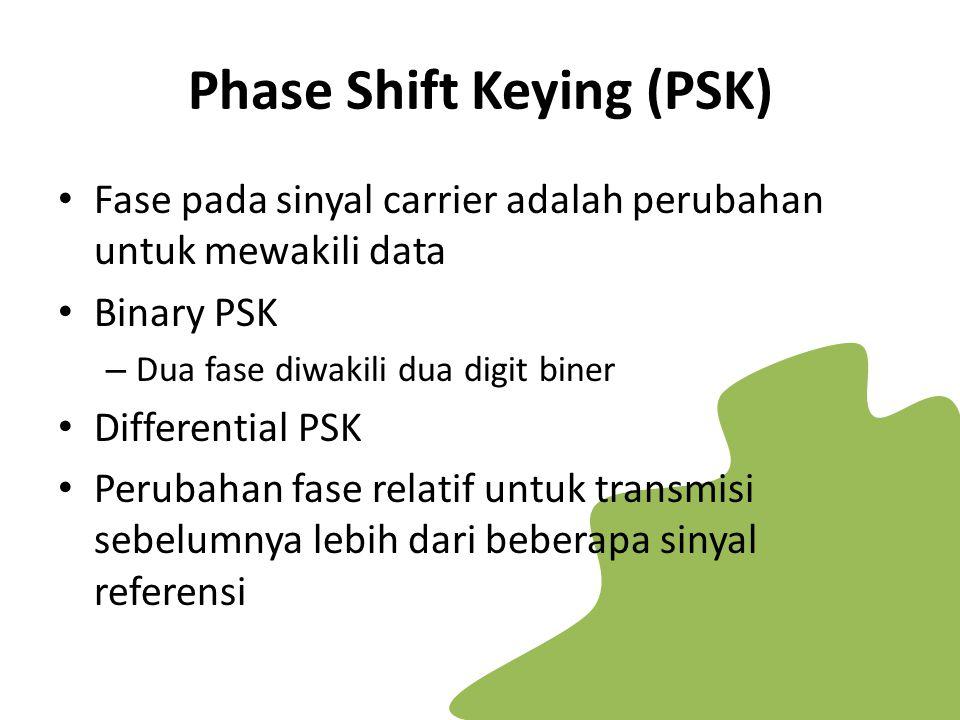 Phase Shift Keying (PSK) Fase pada sinyal carrier adalah perubahan untuk mewakili data Binary PSK – Dua fase diwakili dua digit biner Differential PSK
