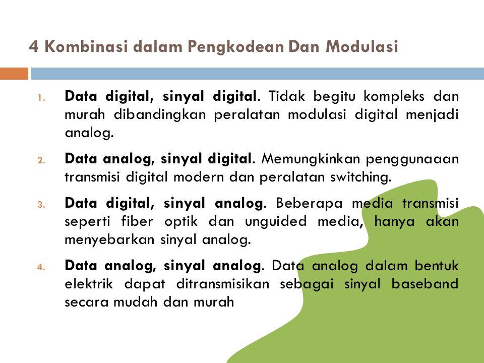 4 Kombinasi dalam Pengkodean Dan Modulasi 1. Data digital, sinyal digital. Tidak begitu kompleks dan murah dibandingkan peralatan modulasi digital men