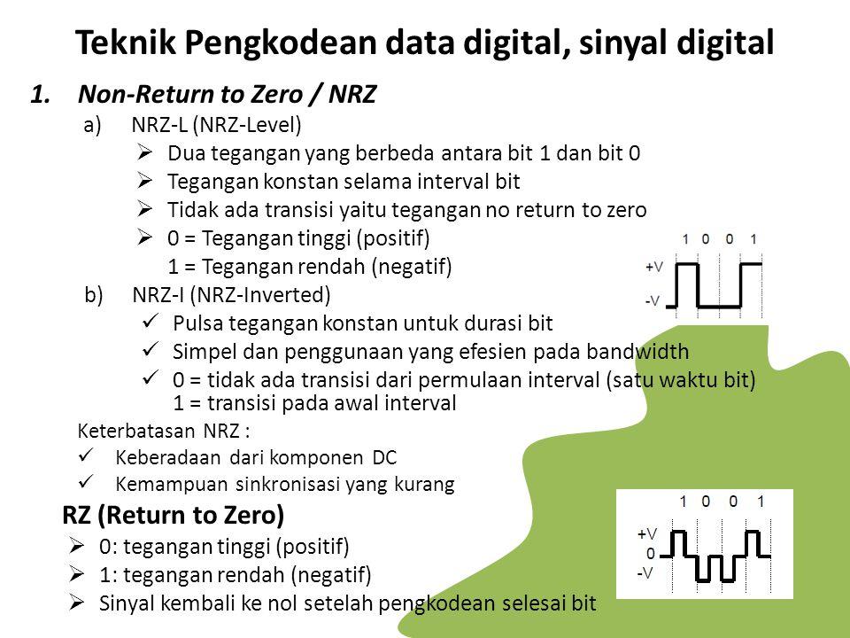 Teknik Pengkodean data digital, sinyal digital 2.Multilevel Binary Menggunakan lebih dari dua level sinyal a)Bipolar-AMI 0 = tidak ada saluran sinyal 1 = tingkat positif atau negatif, bergantian secara berurutan Kehilangan sinkronisasi tidak akan terjadi bila muncul string panjang 1 Tidak ada komponen dc murni Bandwidth rendah Mudah mendeteksi kesalahan b)Pseudoternary 0 = tingkat positif atau negatif, bergantian secara berurutan 1 = tidak ada saluran sinyal negatif dan positif Tidak ada kelebihan atau kekurangan dibandingkan dengan bipolar-AMI Keterbatasan NRZ :