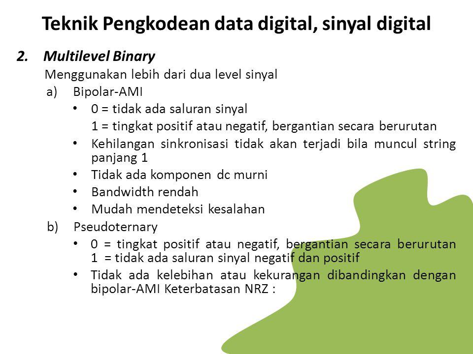 Teknik Pengkodean data digital, sinyal digital 2.Multilevel Binary Menggunakan lebih dari dua level sinyal a)Bipolar-AMI 0 = tidak ada saluran sinyal