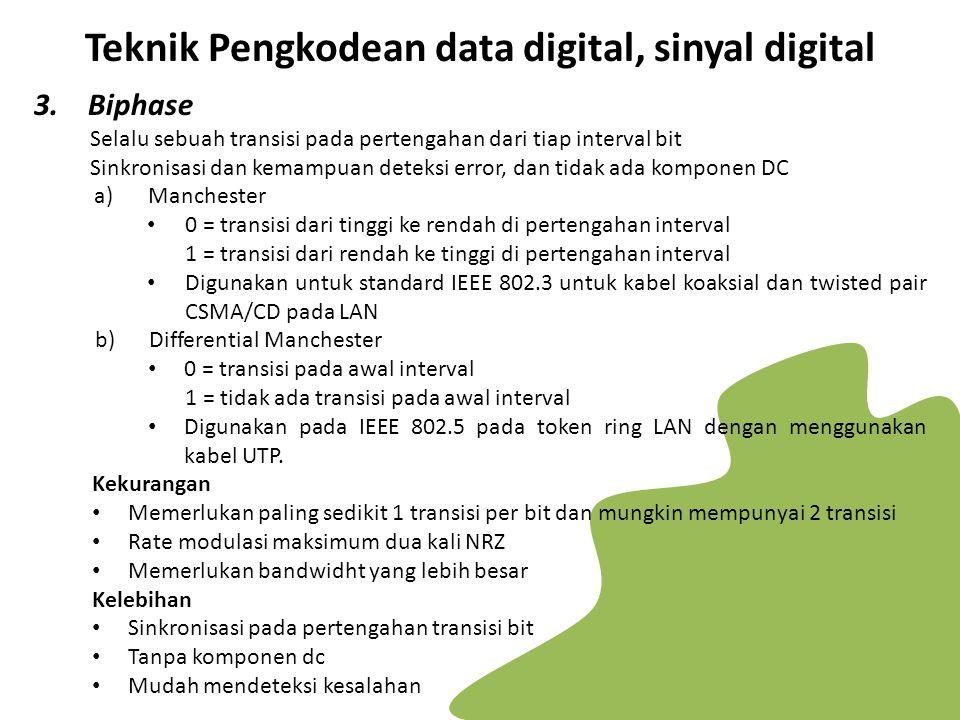 Teknik Pengkodean data digital, sinyal digital 3.Biphase Selalu sebuah transisi pada pertengahan dari tiap interval bit Sinkronisasi dan kemampuan det
