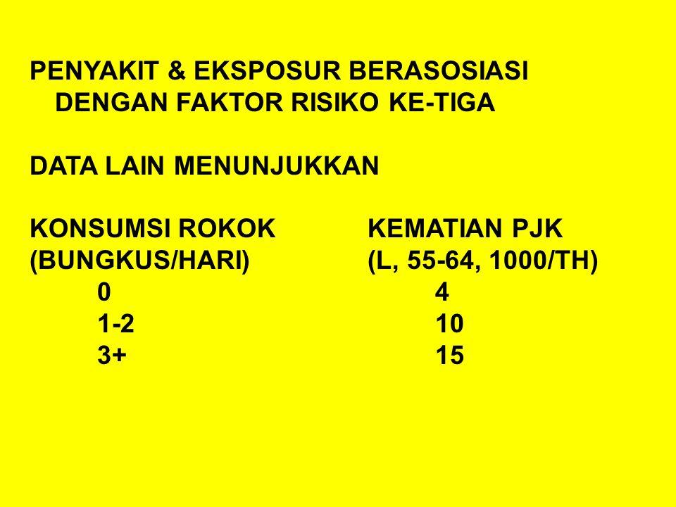 PENYAKIT & EKSPOSUR BERASOSIASI DENGAN FAKTOR RISIKO KE-TIGA DATA LAIN MENUNJUKKAN KONSUMSI ROKOKKEMATIAN PJK (BUNGKUS/HARI)(L, 55-64, 1000/TH) 04 1-210 3+15