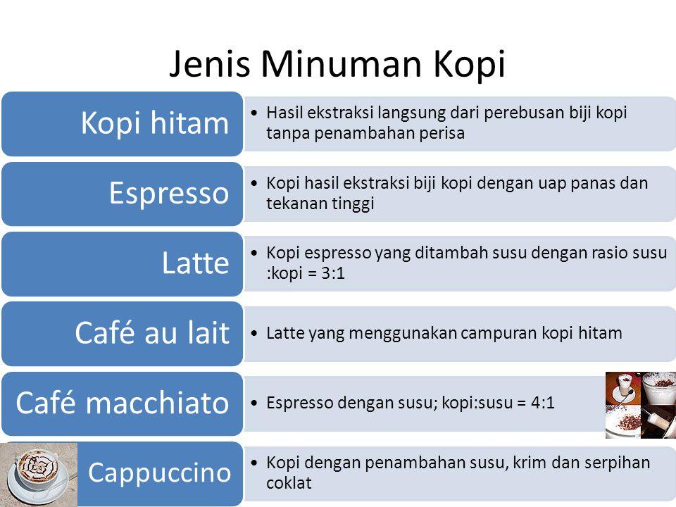 Jenis Minuman Kopi Hasil ekstraksi langsung dari perebusan biji kopi tanpa penambahan perisa Kopi hitam Kopi hasil ekstraksi biji kopi dengan uap pana