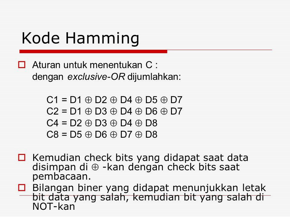  Aturan untuk menentukan C : dengan exclusive-OR dijumlahkan: C1 = D1  D2  D4  D5  D7 C2 = D1  D3  D4  D6  D7 C4 = D2  D3  D4  D8 C8 = D5