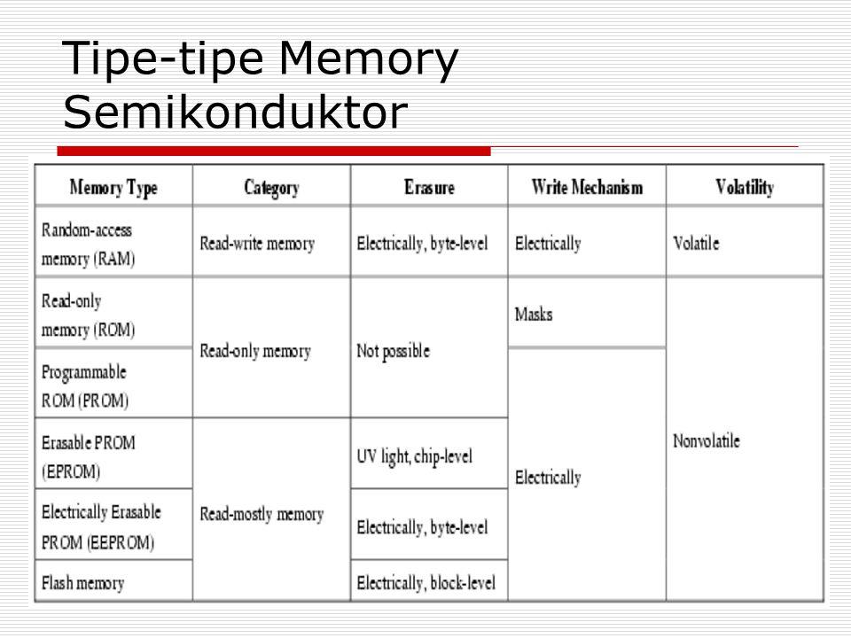 Tipe-tipe Memory Semikonduktor