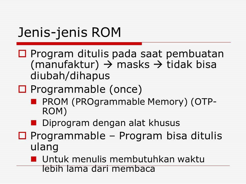 Jenis-jenis ROM  Program ditulis pada saat pembuatan (manufaktur)  masks  tidak bisa diubah/dihapus  Programmable (once) PROM (PROgrammable Memory