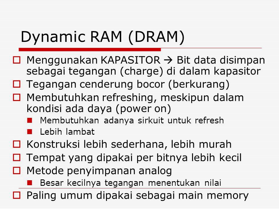 Dynamic RAM (DRAM)  Menggunakan KAPASITOR  Bit data disimpan sebagai tegangan (charge) di dalam kapasitor  Tegangan cenderung bocor (berkurang)  M