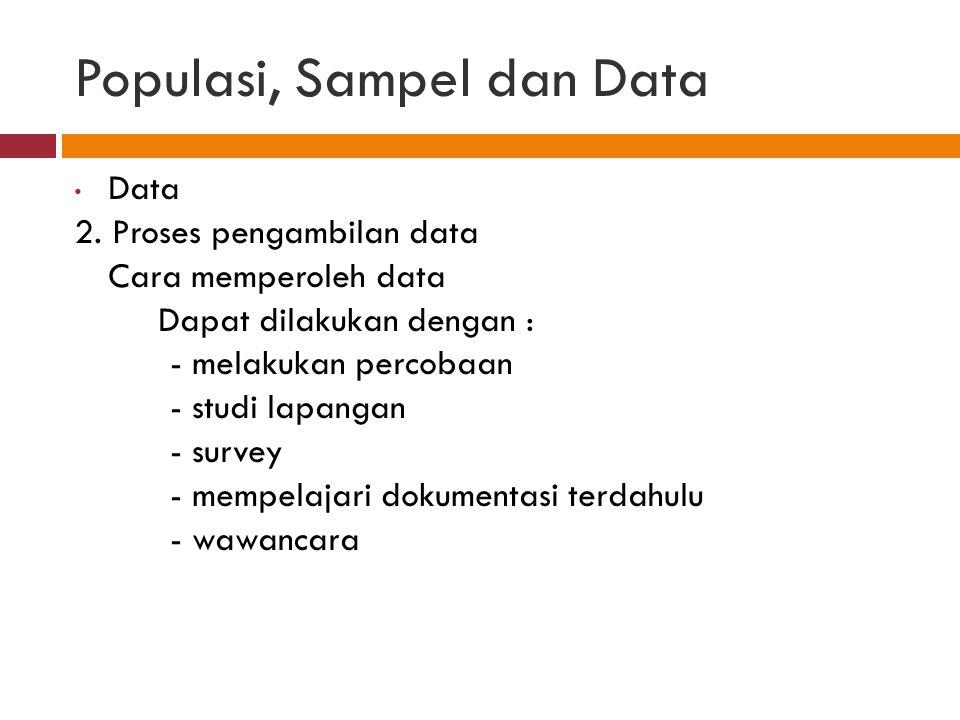 Populasi, Sampel dan Data Data 2.