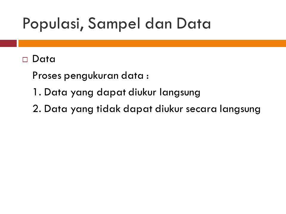 Populasi, Sampel dan Data  Data Proses pengukuran data : 1.