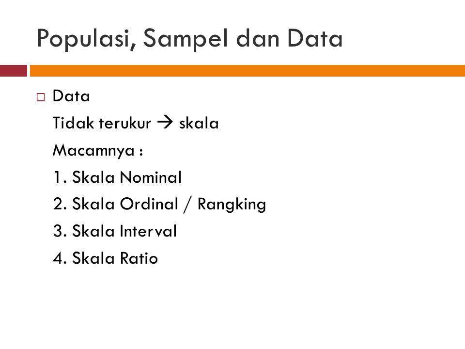 Populasi, Sampel dan Data  Data Tidak terukur  skala Macamnya : 1.