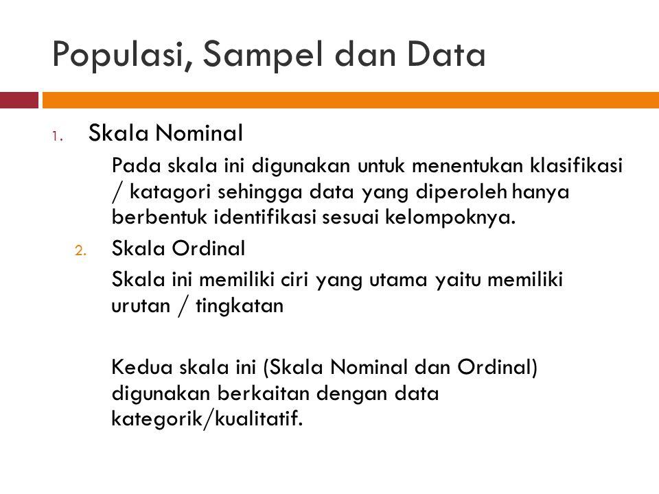 Populasi, Sampel dan Data 1.