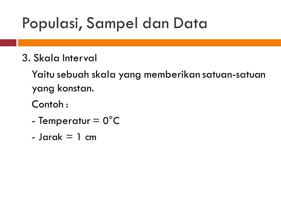 Populasi, Sampel dan Data 3.