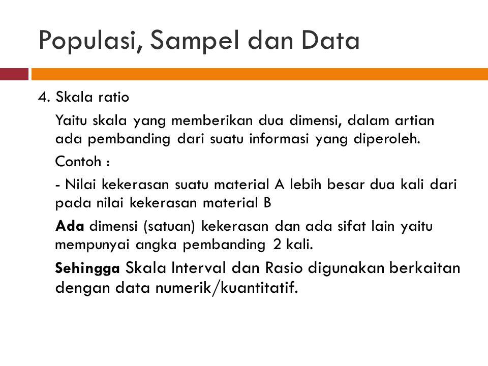 Populasi, Sampel dan Data 4.