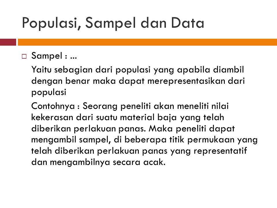 Populasi, Sampel dan Data  Sampel :...