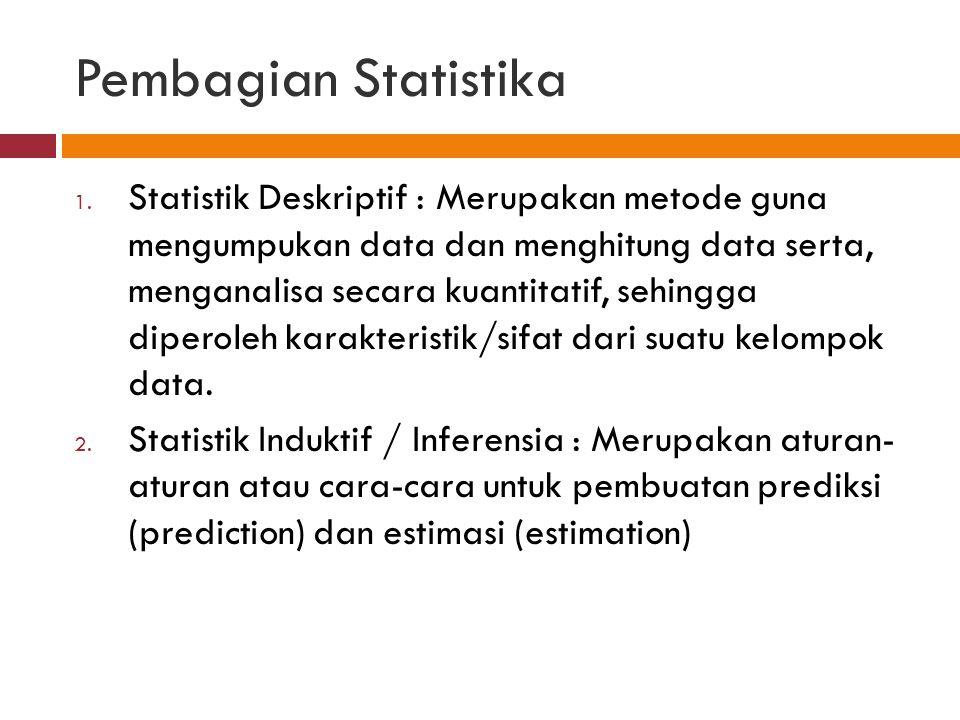 Pembagian Statistika 1.