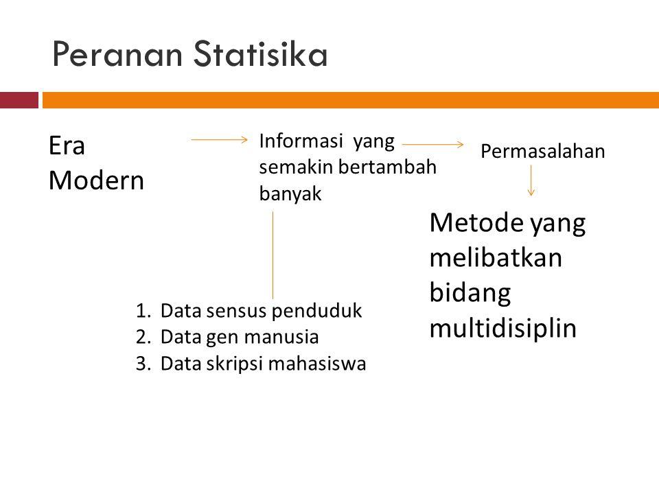Peranan Statisika Informasi yang semakin bertambah banyak Permasalahan Metode yang melibatkan bidang multidisiplin Era Modern 1.Data sensus penduduk 2.Data gen manusia 3.Data skripsi mahasiswa
